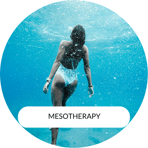 , MesoEYE – Mesotherapy Treatment London